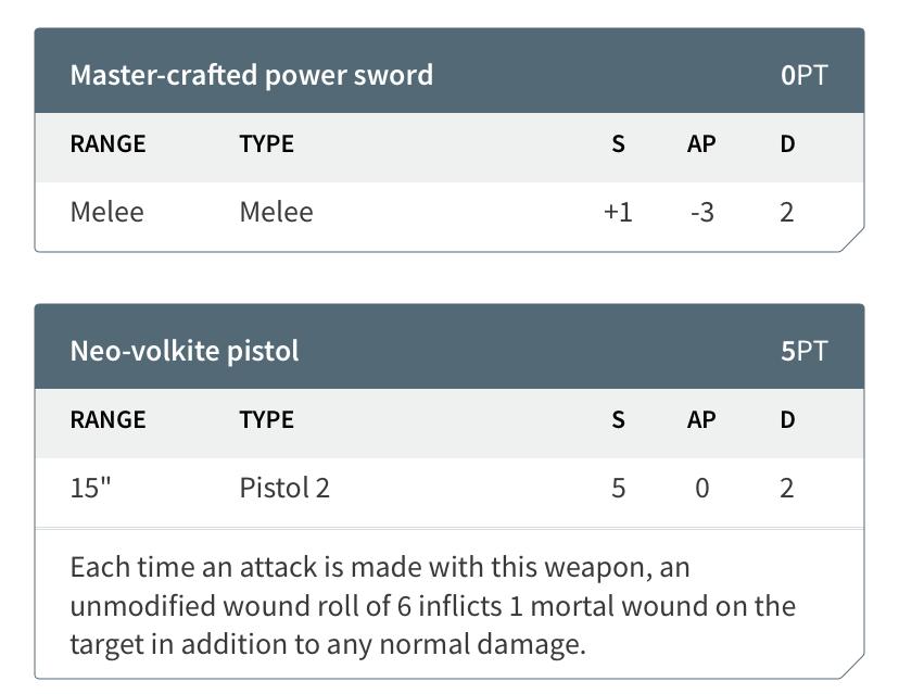 Bladeguard Veteran weapons entry entry from Warhammer 40k app